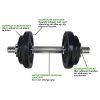 Tunturi Dumbbellset - Halterset - Totaal 10 kg - Zwart